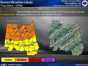 Severe Weather Update: Tornado Watch Until 6 p.m. for Tuscaloosa County