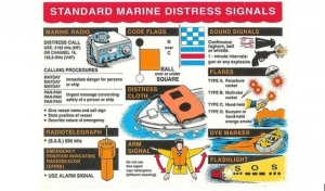 Summer Boating Season: Know When a Boater Needs Help
