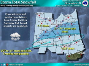 Winter Weather Expected to Impact Tuscaloosa, Northport, Surrounding Area