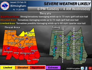 Severe Weather Possible: Updates Here (Feb 23)